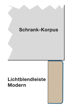 Kranz Und Lichtblendprofile Kuchenrenovierung
